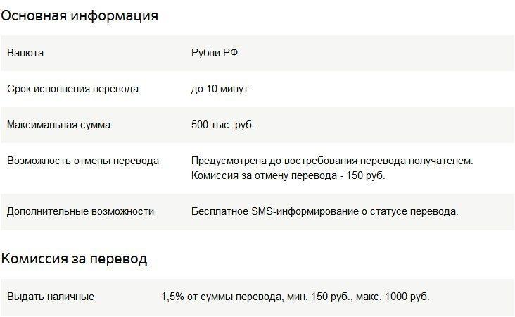 информация по переводу колибри