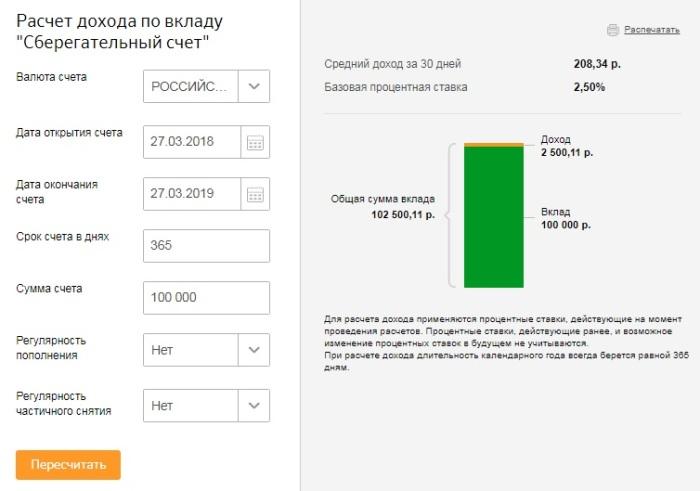 Пример расчета вклада на онлайн калькуляторе