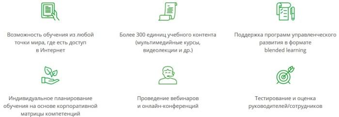 Функции виртуальной школы