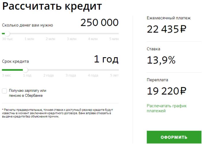 Расчет кредита на сайте Сбербанка