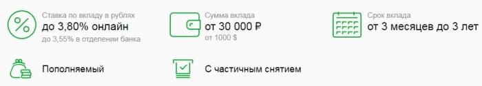 Условия депозита Управляй