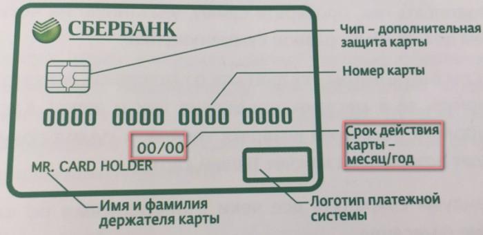 Информация о сроке действия карты